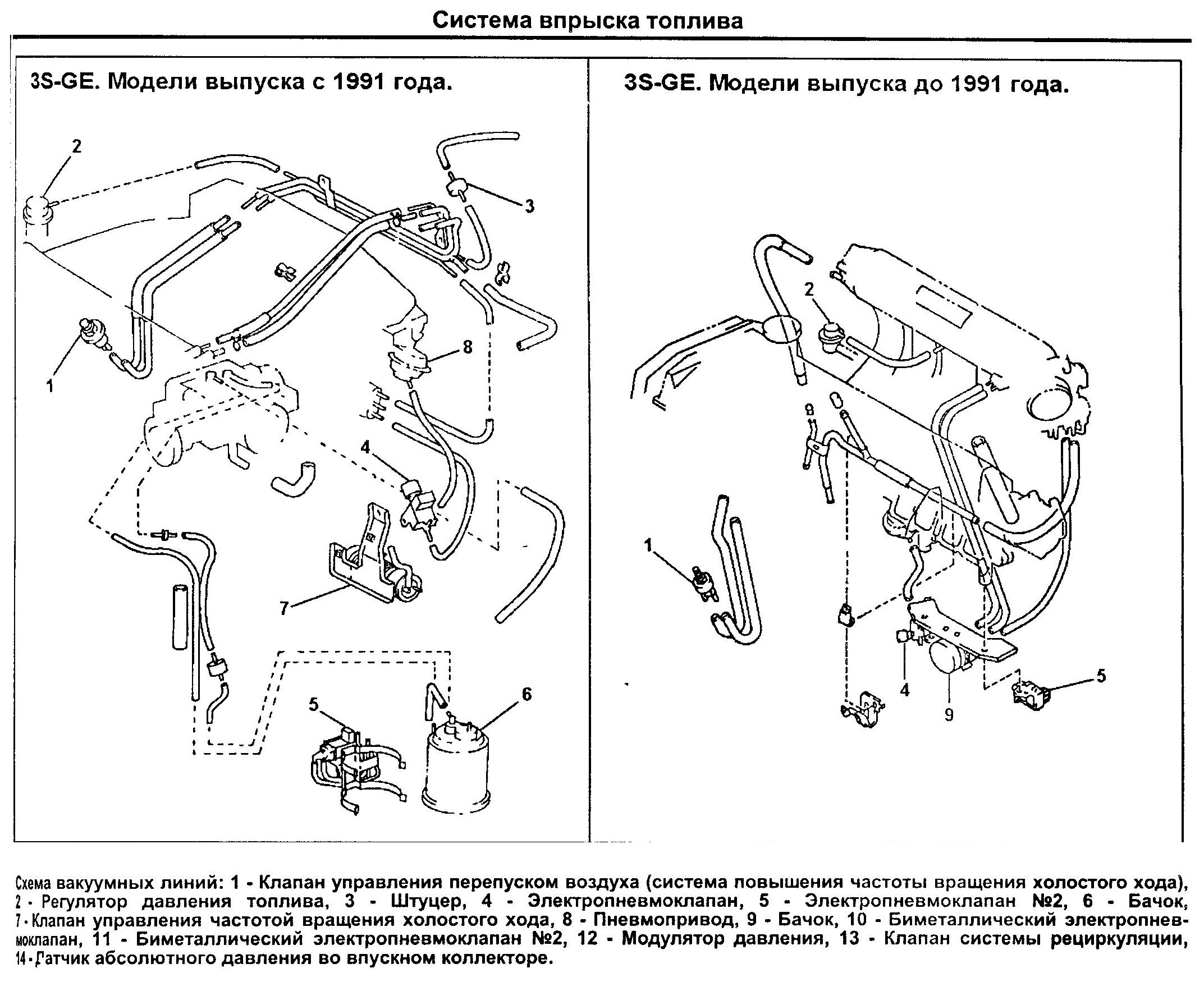 Электрическая схема системы впрыска 3s-fse » Схемы систем: http://deburg.sytes.net/archives/2232