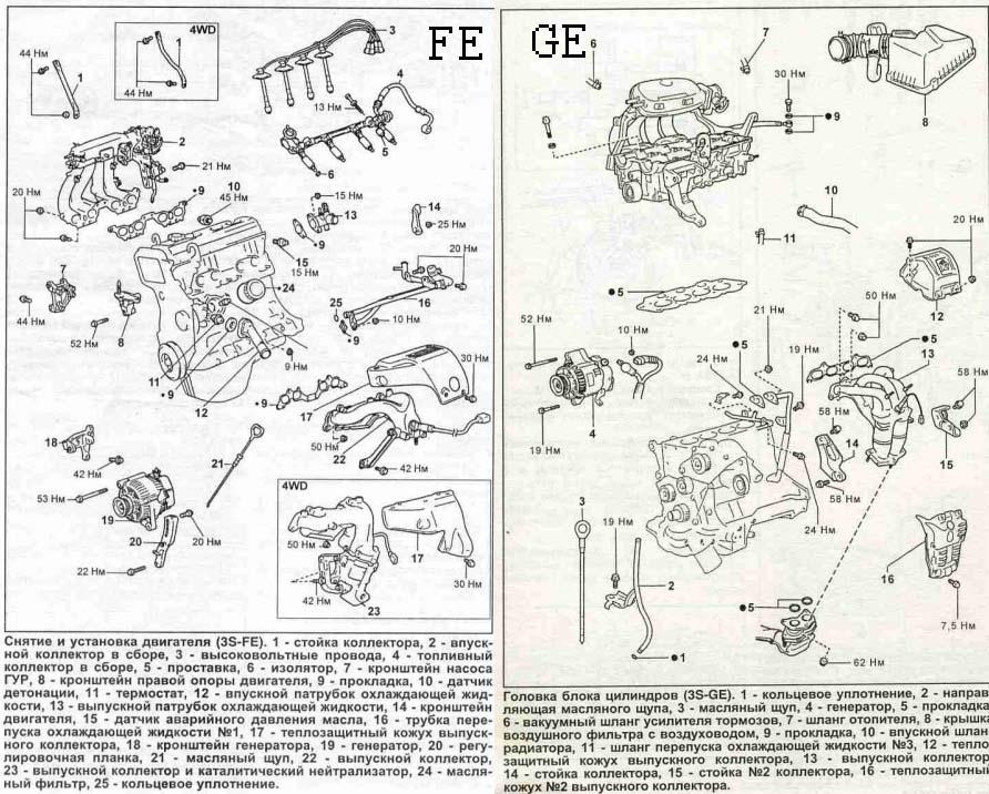 двигатель 4s fe инструкция